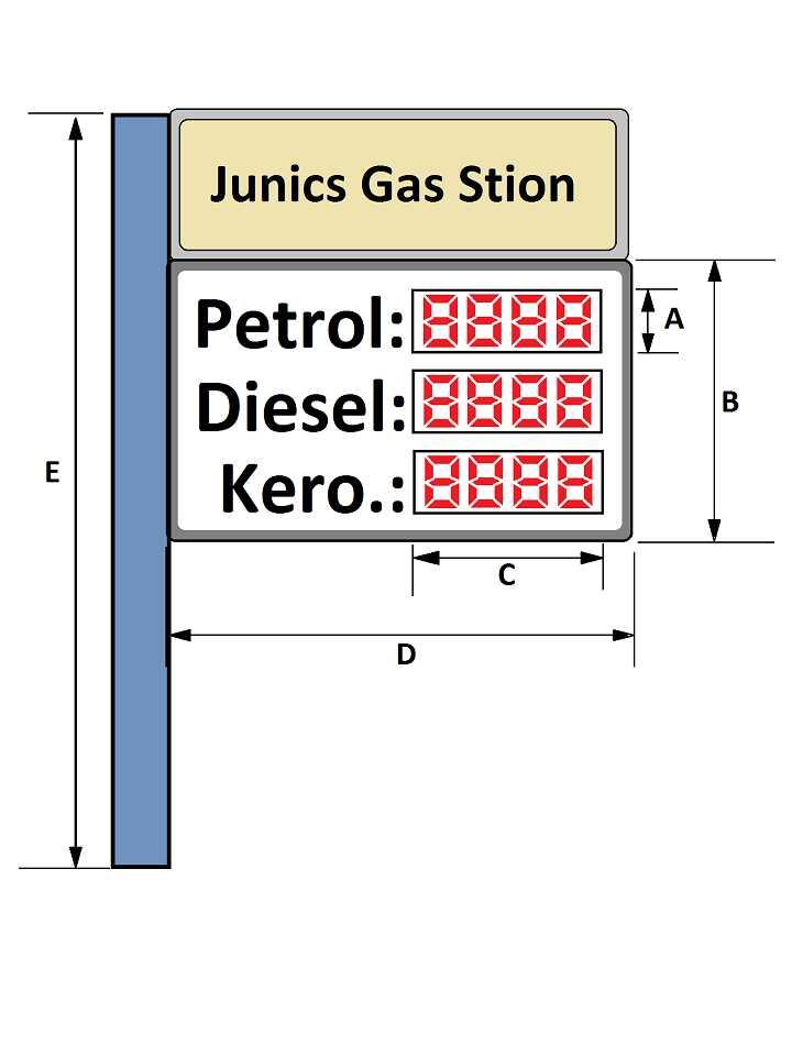 Smart Fuel Price Display B Series