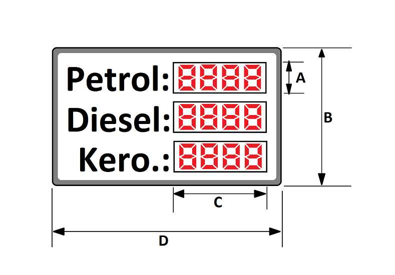 Smart Fuel Price Display